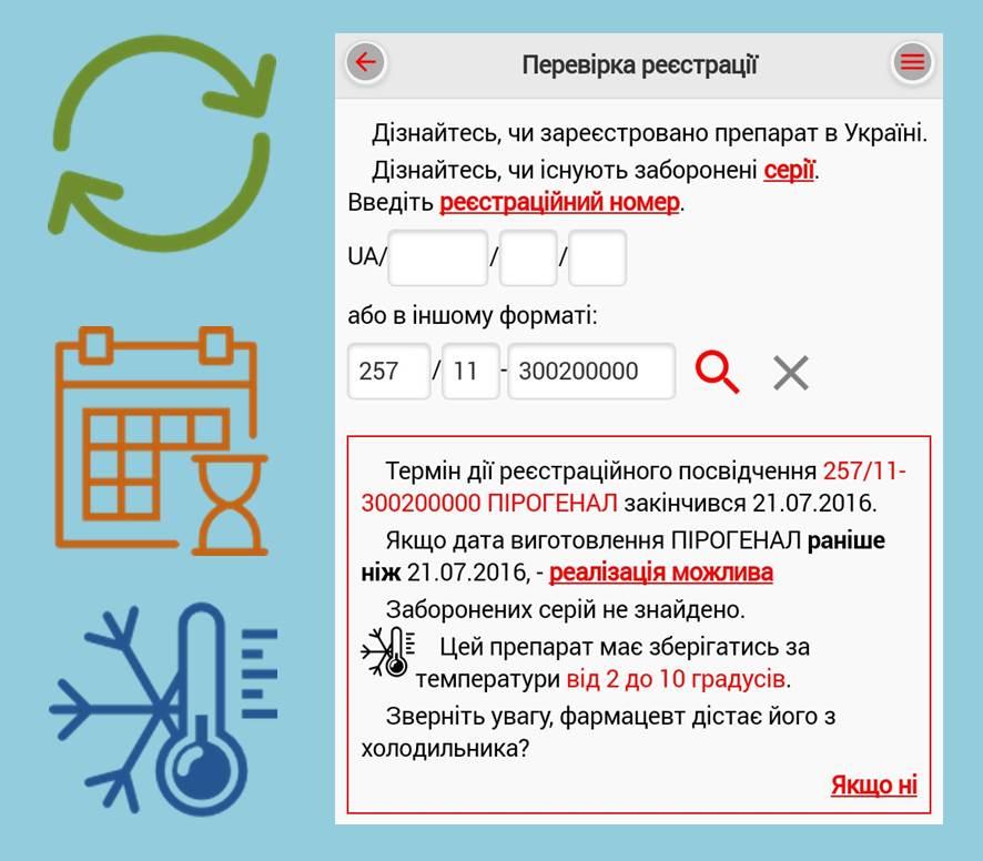 Ліки контроль оновлення незареєстровані препарати