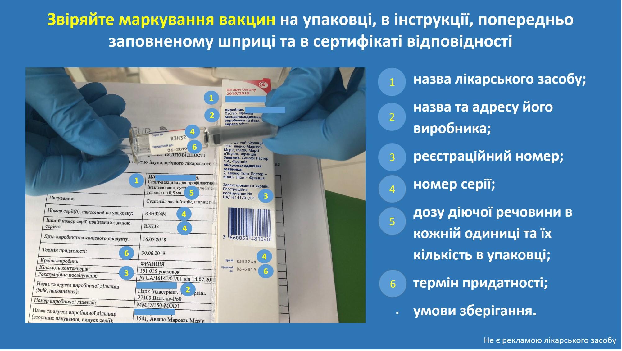 Перевірка вакцини
