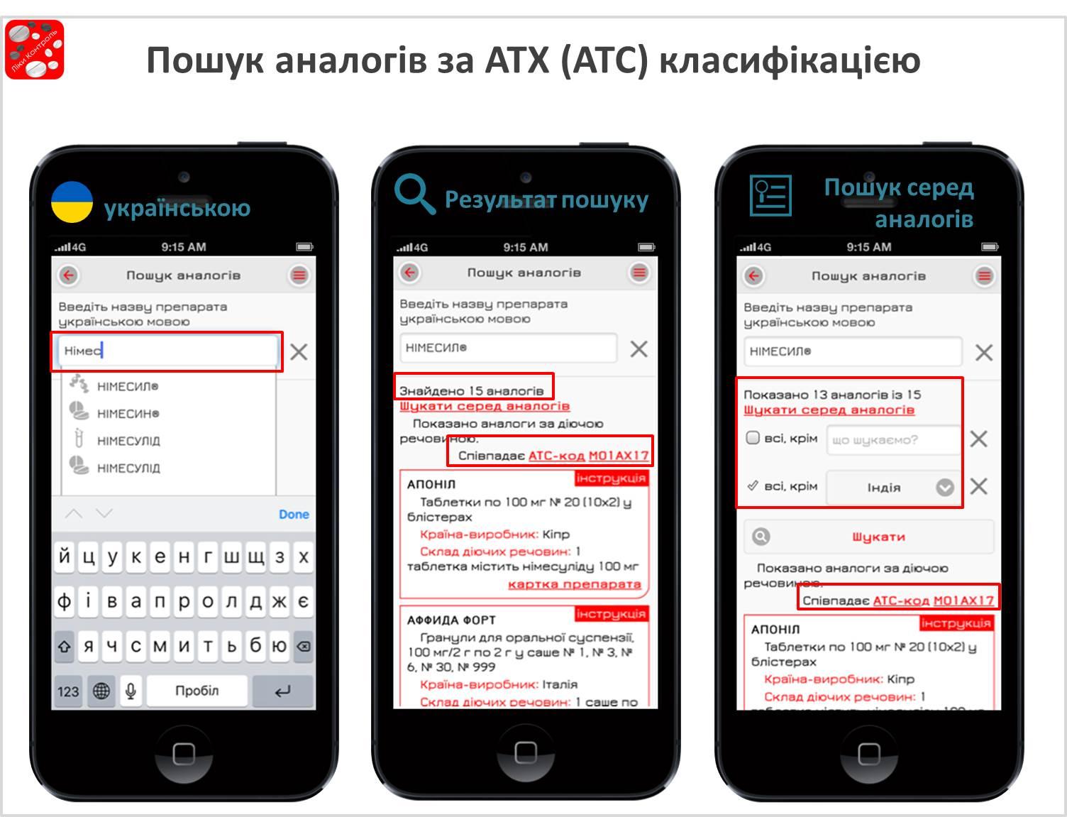 аналоги, АТС-класифікація, АТХ-класификація, нимесил аналоги